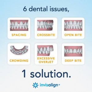 6 dental issues